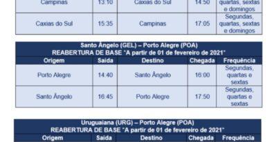 Azul retoma operação em três cidades do interior do Rio Grande do Sul a partir de hoje.